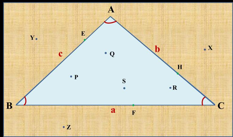 For ABC Points Interior points P, Q, S, R Points on Triangle Exterior points A, B, C, E, F, H X, Y, Z Triangle and its exterior are