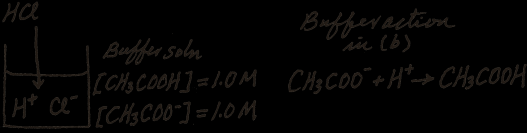 16. Strategy (a) The ph of the buffer system before the addition of HCl can be calculated with the procedure described in 16.1, because it is similar to the common ion problem.