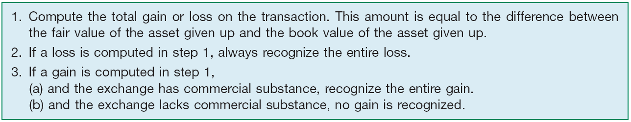 Valuation of PP&E Summary of Gain and Loss Recognition on Exchanges of Non-Monetary Assets Illustration 10-16 Disclosure include: nature of the transaction(s), method of