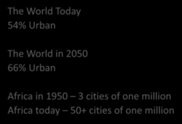 The World Today 54% Urban The World