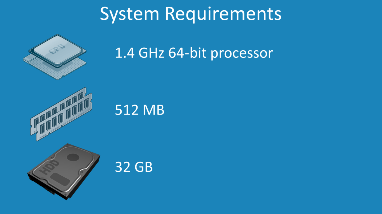 System Requirements In order to install Windows Server 2012, you require a 1.4Ghz 64bit CPU (32bit CPU s are not supported) 512Megabytes of RAM, and 32Gigabyes of free space.