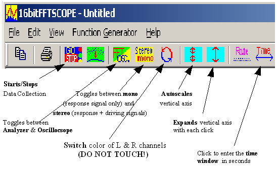 3. Open FFTScope, which is in the Lab Software folder on the Desktop. The figure below gives a brief explanation of the buttons on the FFTScope toolbar. 4.