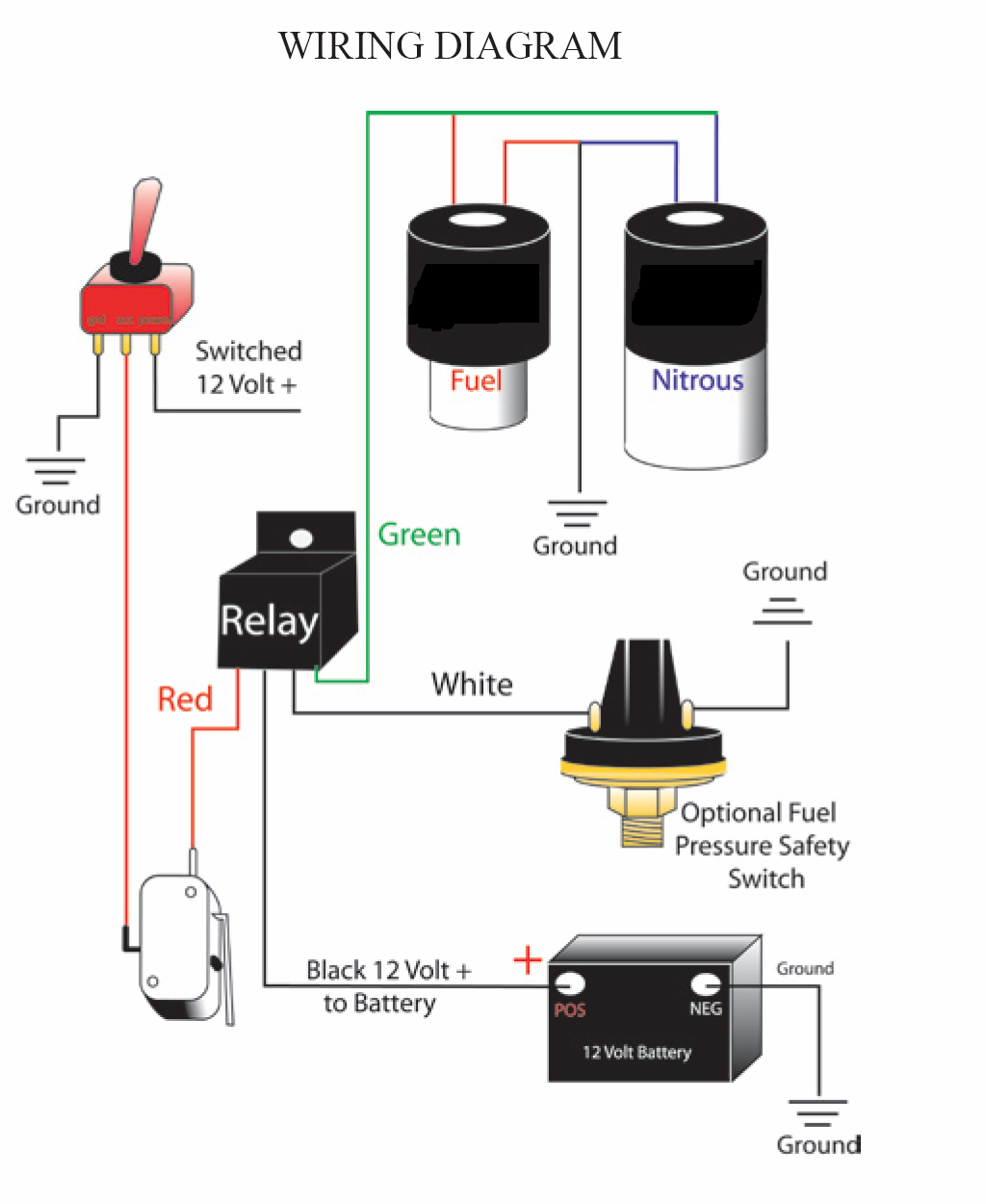 7 ) completing the system: reconnect all vacuum lines and linkages