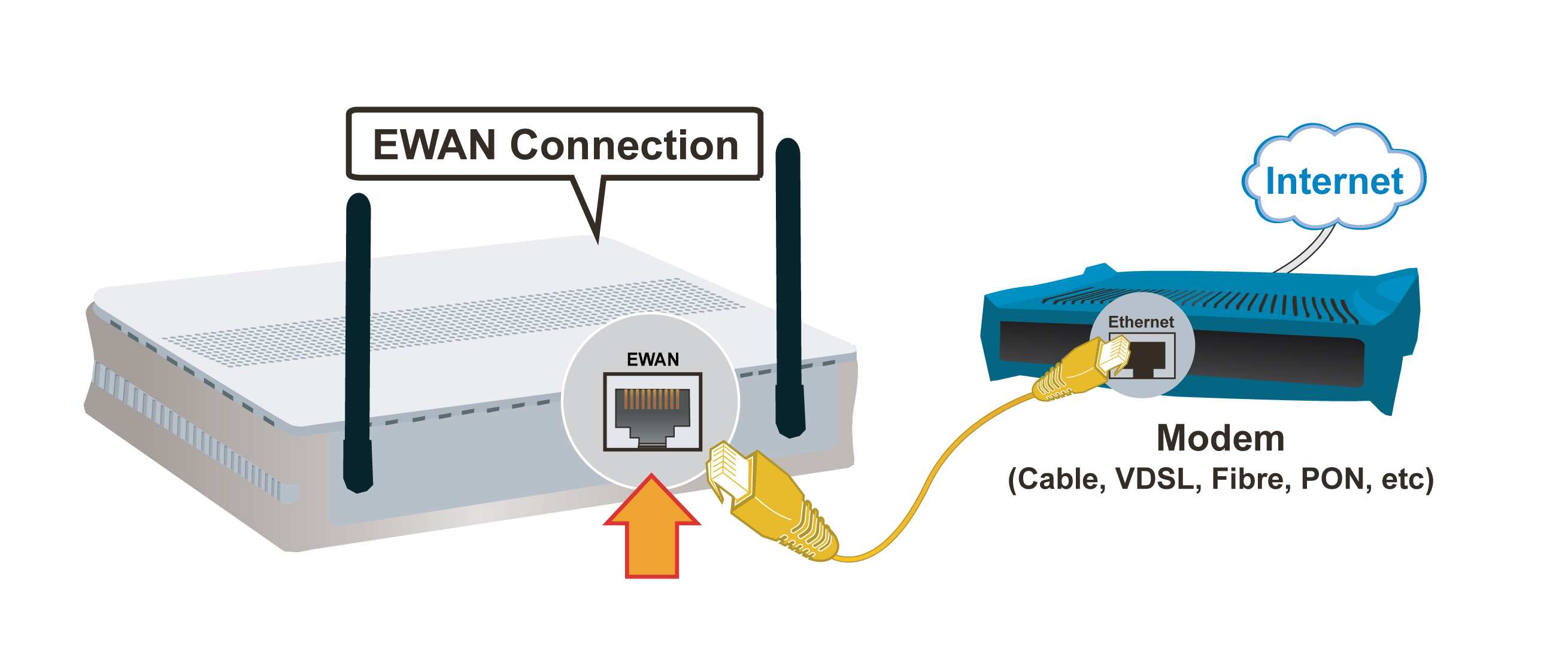 (please refer to User Manual for detail instruction.) Connecting to the Router 1. Open the web browser and type http://192.168.1.254 in the browser's address box.