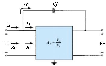 Miller Effect Capacitance: In high-frequency region, the capacitive elements of importance are the inter-electrode (between terminals) capacitances internal to the active device and the wiring