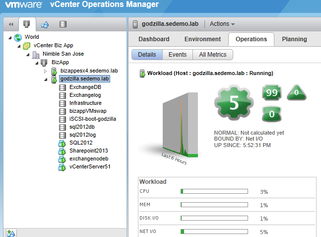 Figure 57 - ESXi Server 1 Resource Utilization Figure 58 - ESXi Server 2 Resource Utilization N I