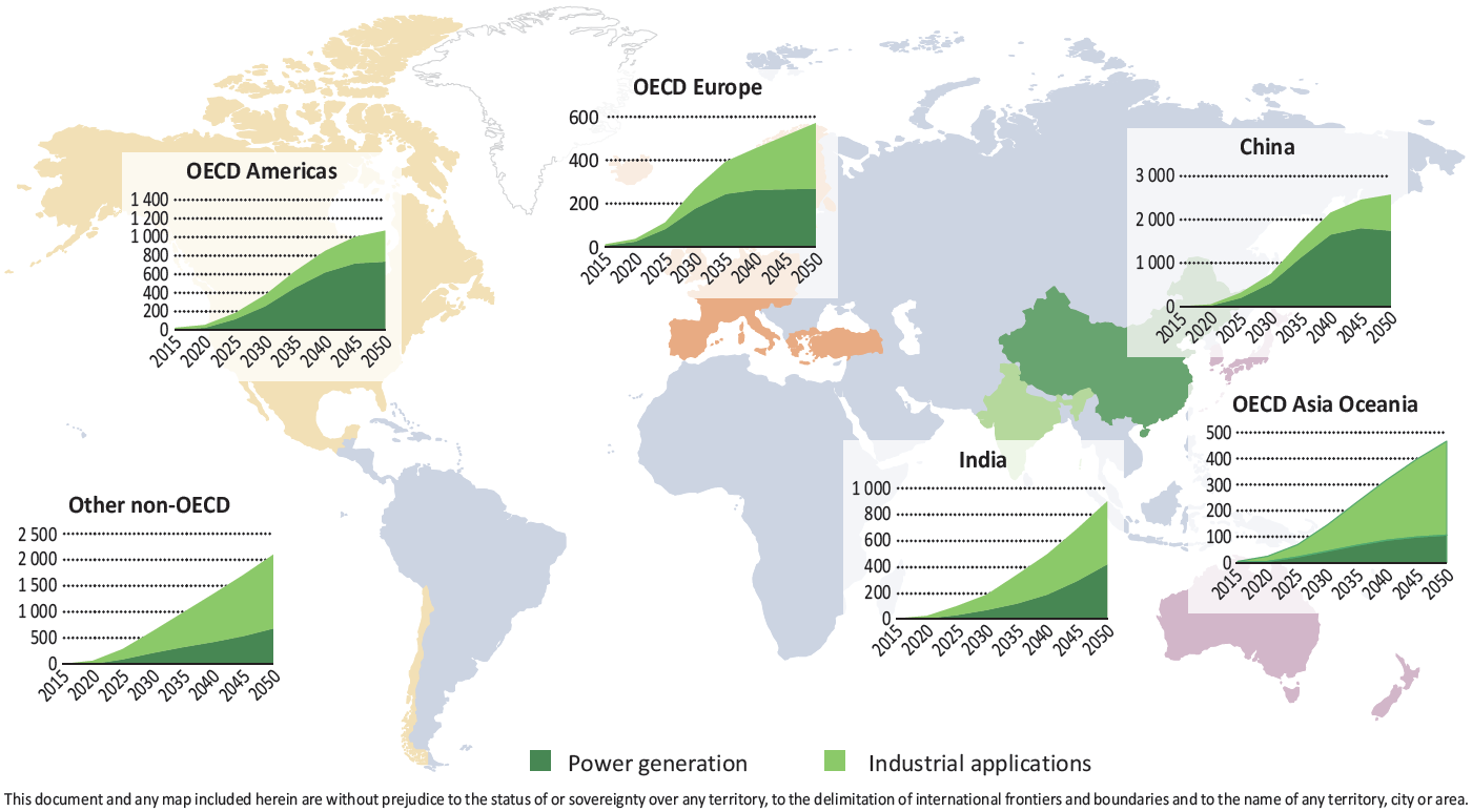 OECD/IEA 2012 The CCS infant must grow quickly Mt CO 2 Mt CO 2