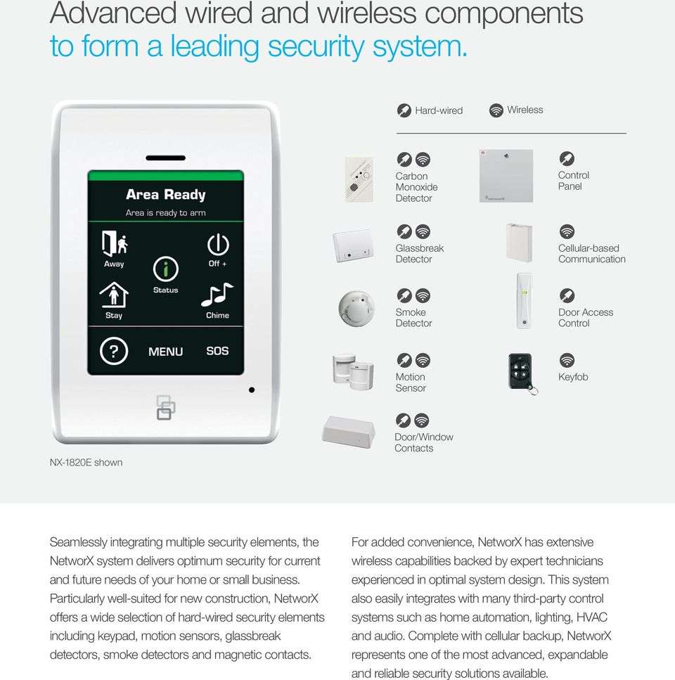 Seamlessly integrating multiple security elements, the NetworX system delivers optimum security for current and future needs of your home or small business.