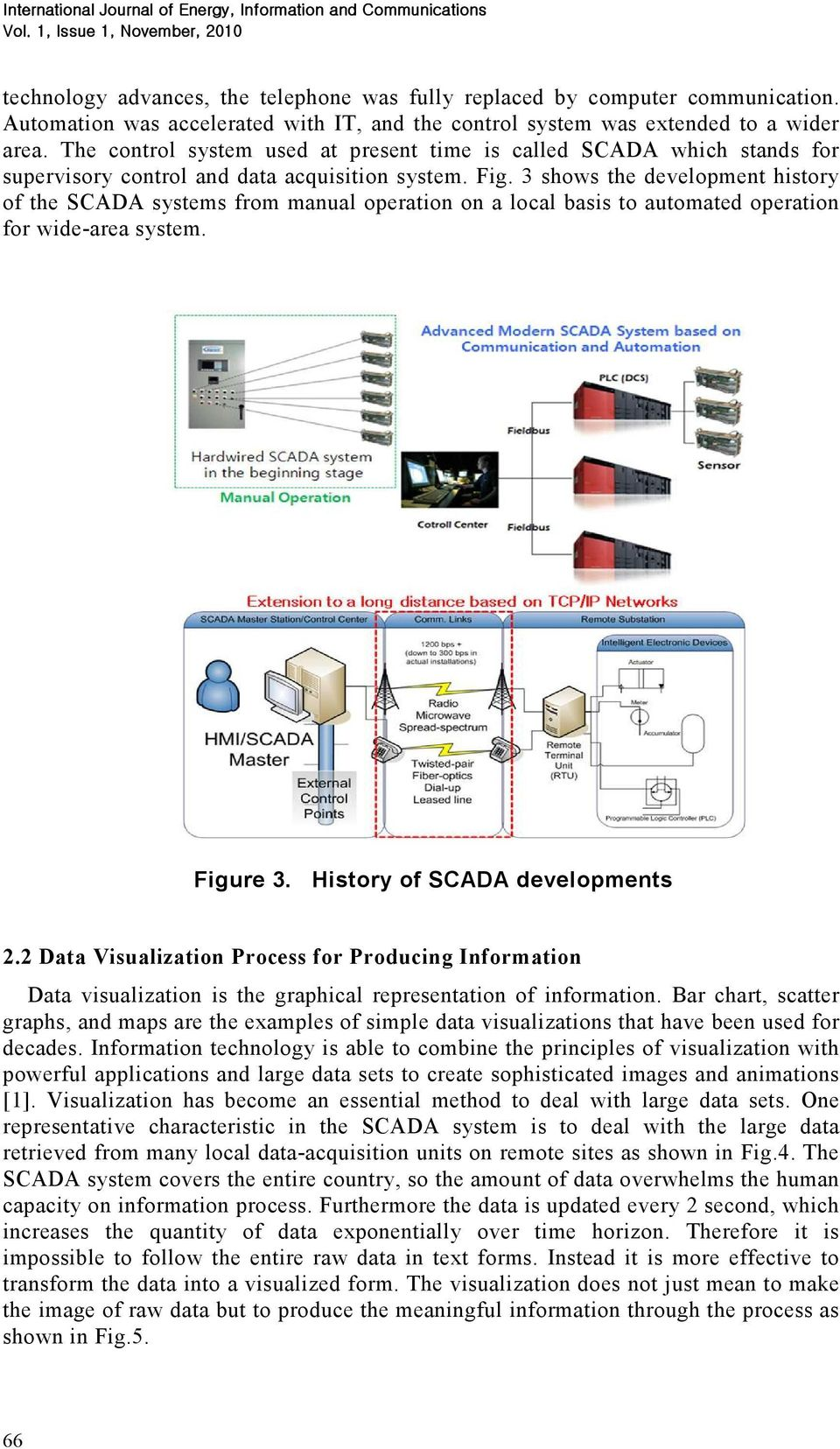 3 shows the development history of the SCADA systems from manual operation on a local basis to automated operation for wide-area system. Figure 3. History of SCADA developments 2.