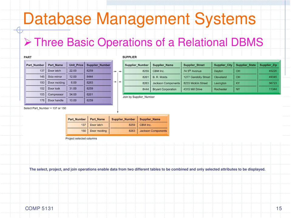 operations enable data from two different tables to be