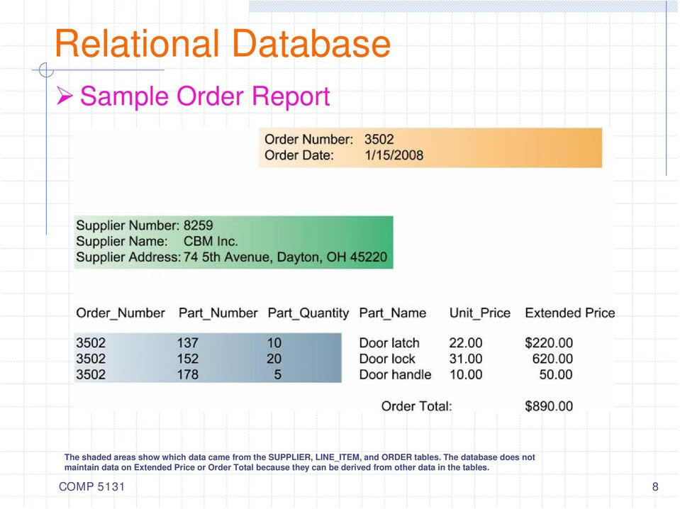 The database does not maintain data on Extended Price or Order
