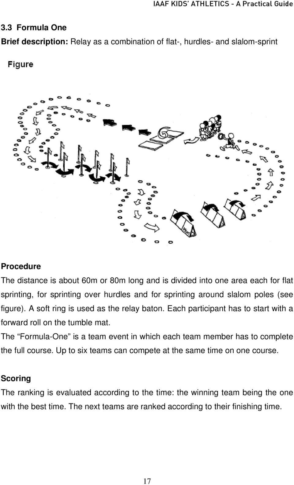 Each participant has to start with a forward roll on the tumble mat. The Formula-One is a team event in which each team member has to complete the full course.