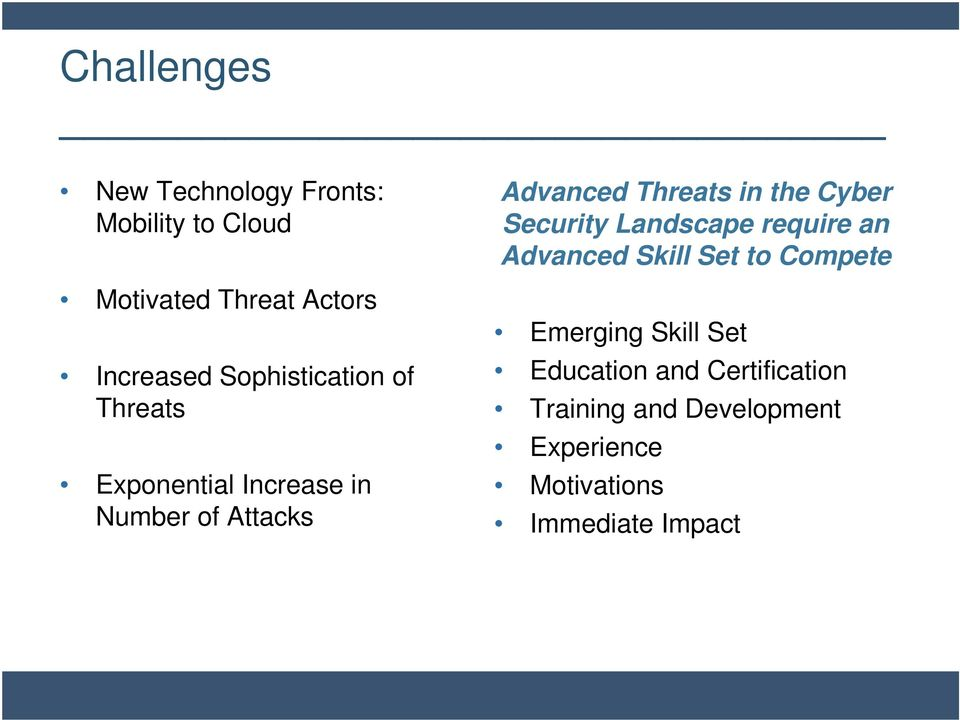 the Cyber Security Landscape require an Advanced Skill Set to Compete Emerging Skill Set