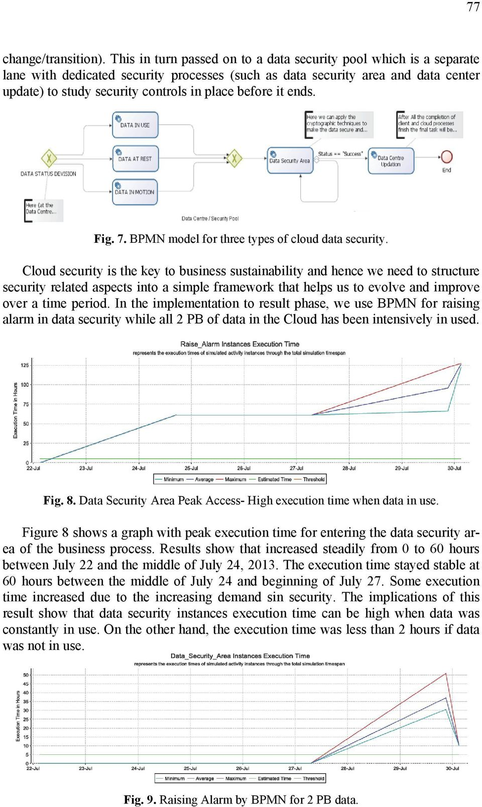 before it ends. Fig. 7. BPMN model for three types of cloud data security.
