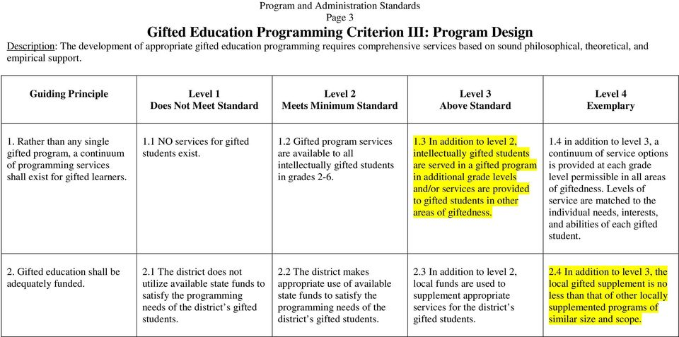 1.2 Gifted program services are available to all intellectually gifted students in grades 2-6. 1.