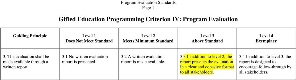 3.3 In addition to level 2, the report presents the evaluation in a clear and cohesive format to all stakeholders. 3.