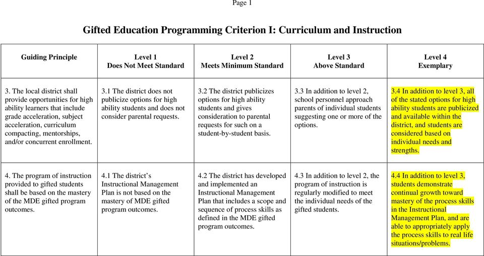 1 The district does not publicize options for high ability students and does not consider parental requests. 3.