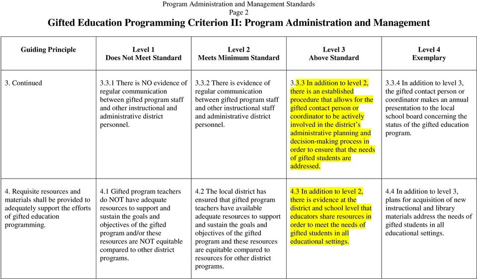3.3.3 In addition to level 2, there is an established procedure that allows for the gifted contact person or coordinator to be actively involved in the district s administrative planning and