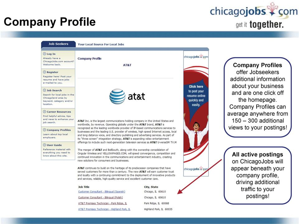 Company Profiles can average anywhere from 150 300 additional views to your