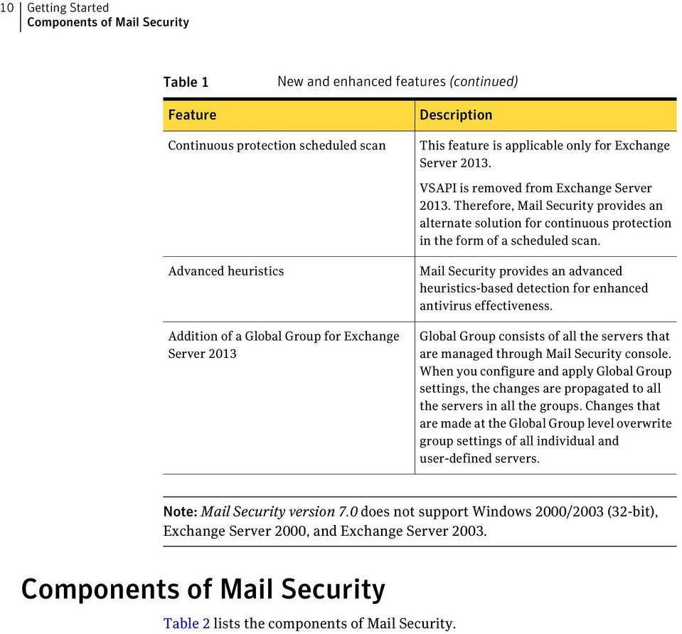 Advanced heuristics Addition of a Global Group for Exchange Server 2013 Mail Security provides an advanced heuristics-based detection for enhanced antivirus effectiveness.