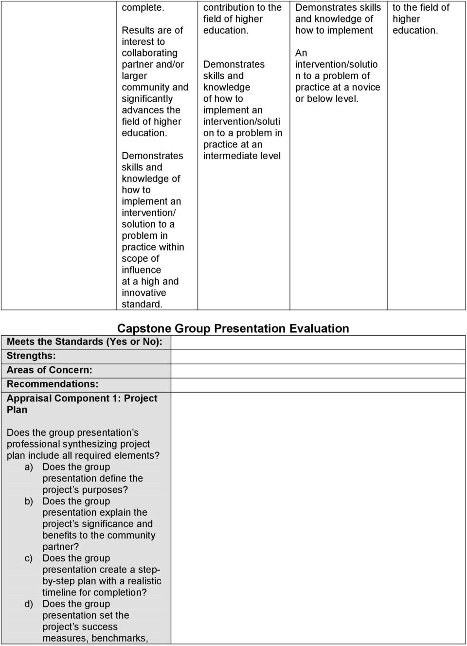 skills and knowledge of how to implement an intervention/soluti on to a problem in practice at an intermediate level skills and knowledge of how to implement An intervention/solutio n to a problem of