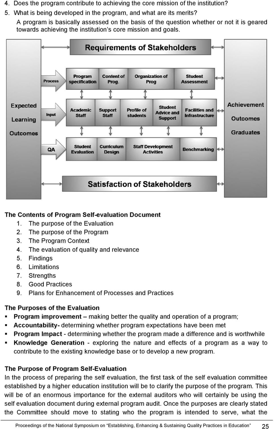 The purpose of the Evaluation 2. The purpose of the Program 3. The Program Context 4. The evaluation of quality and relevance 5. Findings 6. Limitations 7. Strengths 8. Good Practices 9.