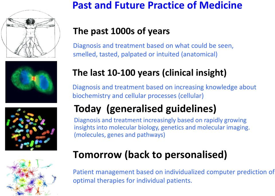 Today (generalised guidelines) Diagnosis and treatment increasingly based on rapidly growing insights into molecular biology, genetics and molecular imaging.