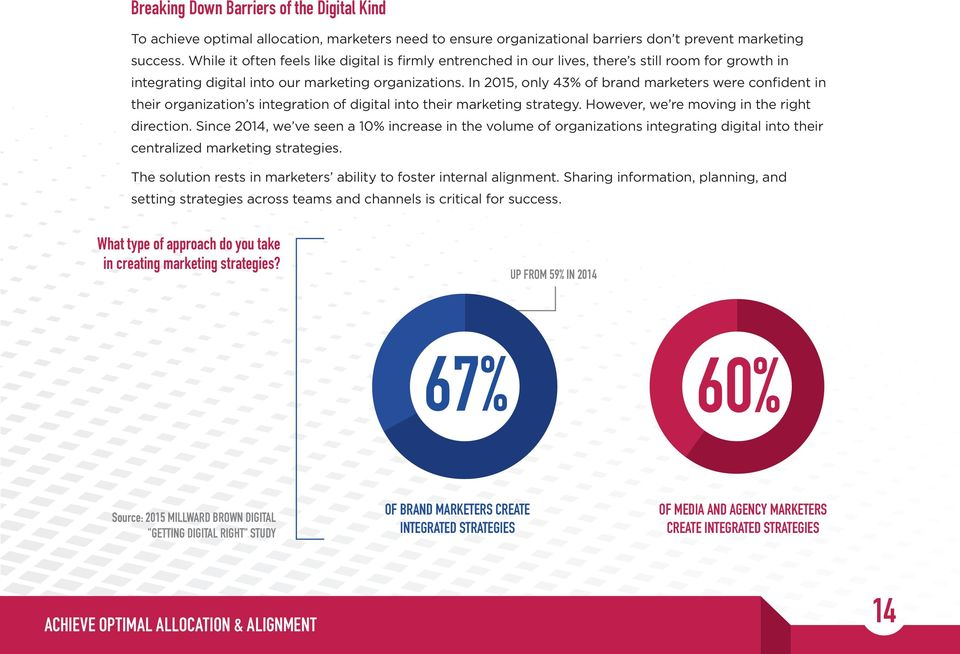 In 2015, only 43% of brand marketers were confident in their organization s integration of digital into their marketing strategy. However, we re moving in the right direction.