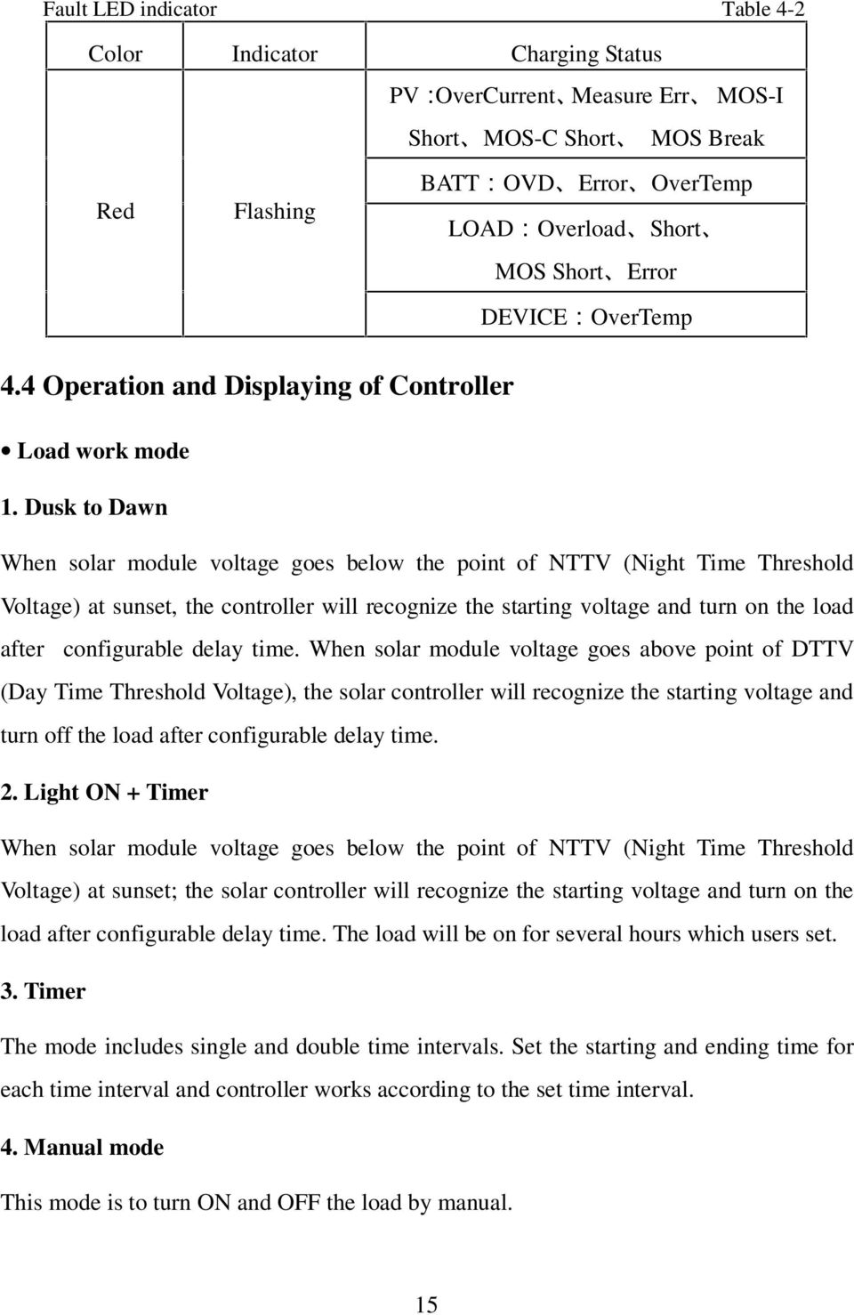 Dusk to Dawn When solar module voltage goes below the point of NTTV (Night Time Threshold Voltage) at sunset, the controller will recognize the starting voltage and turn on the load after