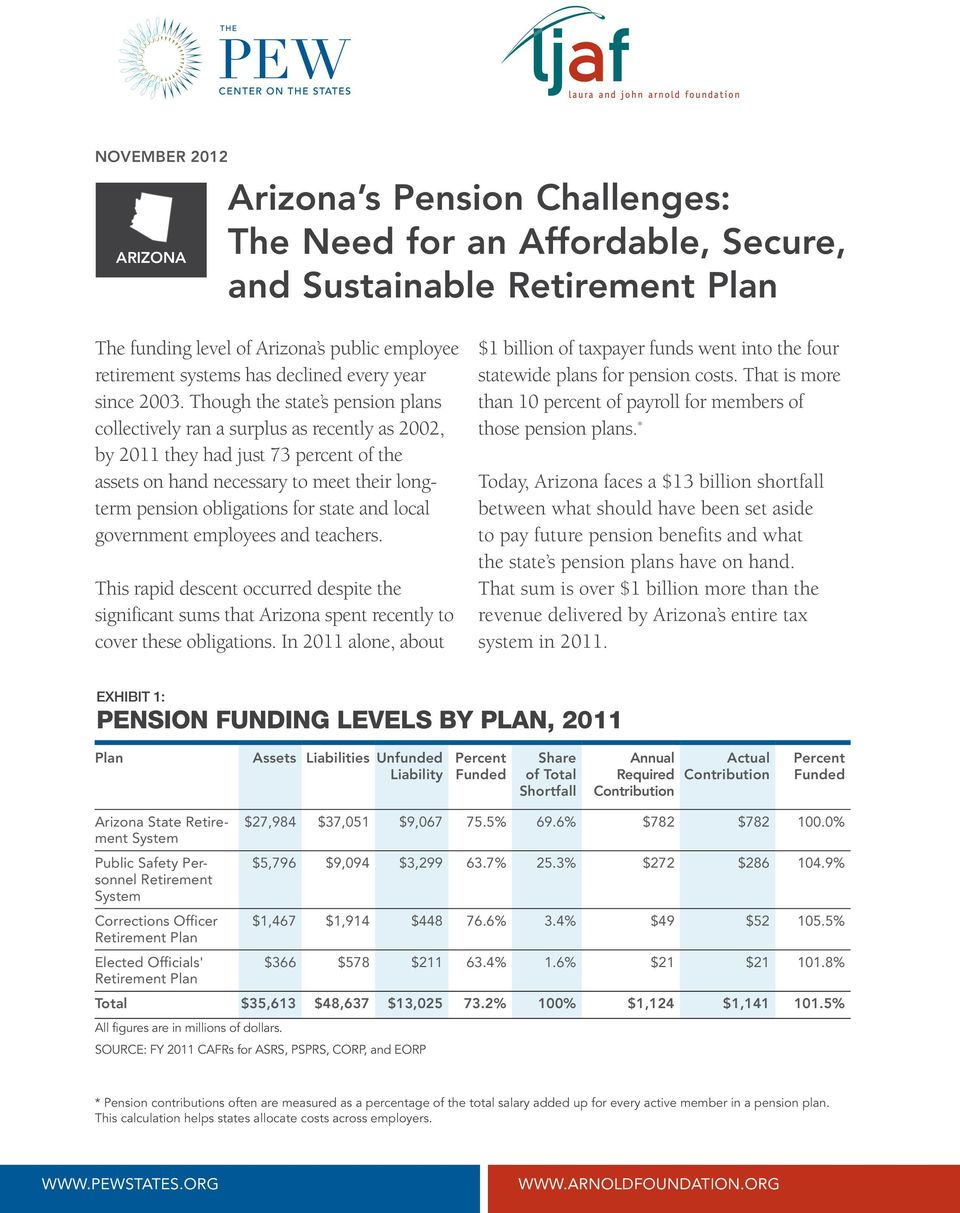 Though the state s pension plans collectively ran a surplus as recently as 2002, by 2011 they had just 73 percent of the assets on hand necessary to meet their longterm pension obligations for state