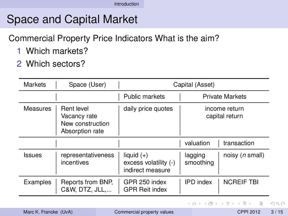 construction Absorption rate valuation transaction Issues representativeness liquid (+) lagging noisy (n small) incentives excess volatility (-)
