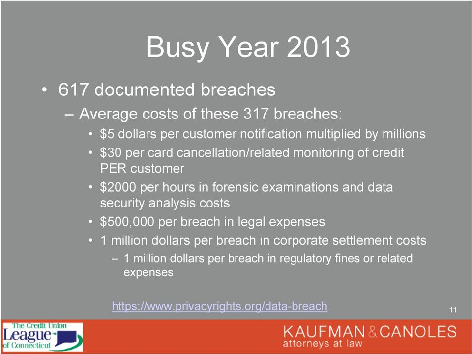 examinations and data security analysis costs $500,000 per breach in legal expenses 1 million dollars per breach in