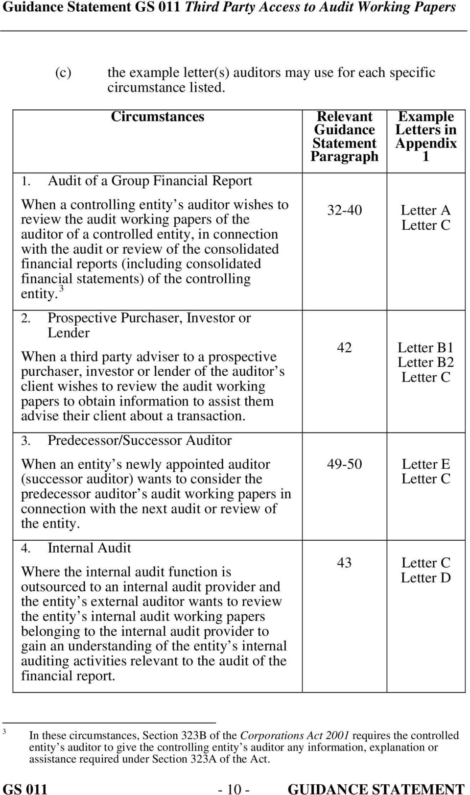 consolidated financial reports (including consolidated financial statements) of the controlling entity. 3 2.