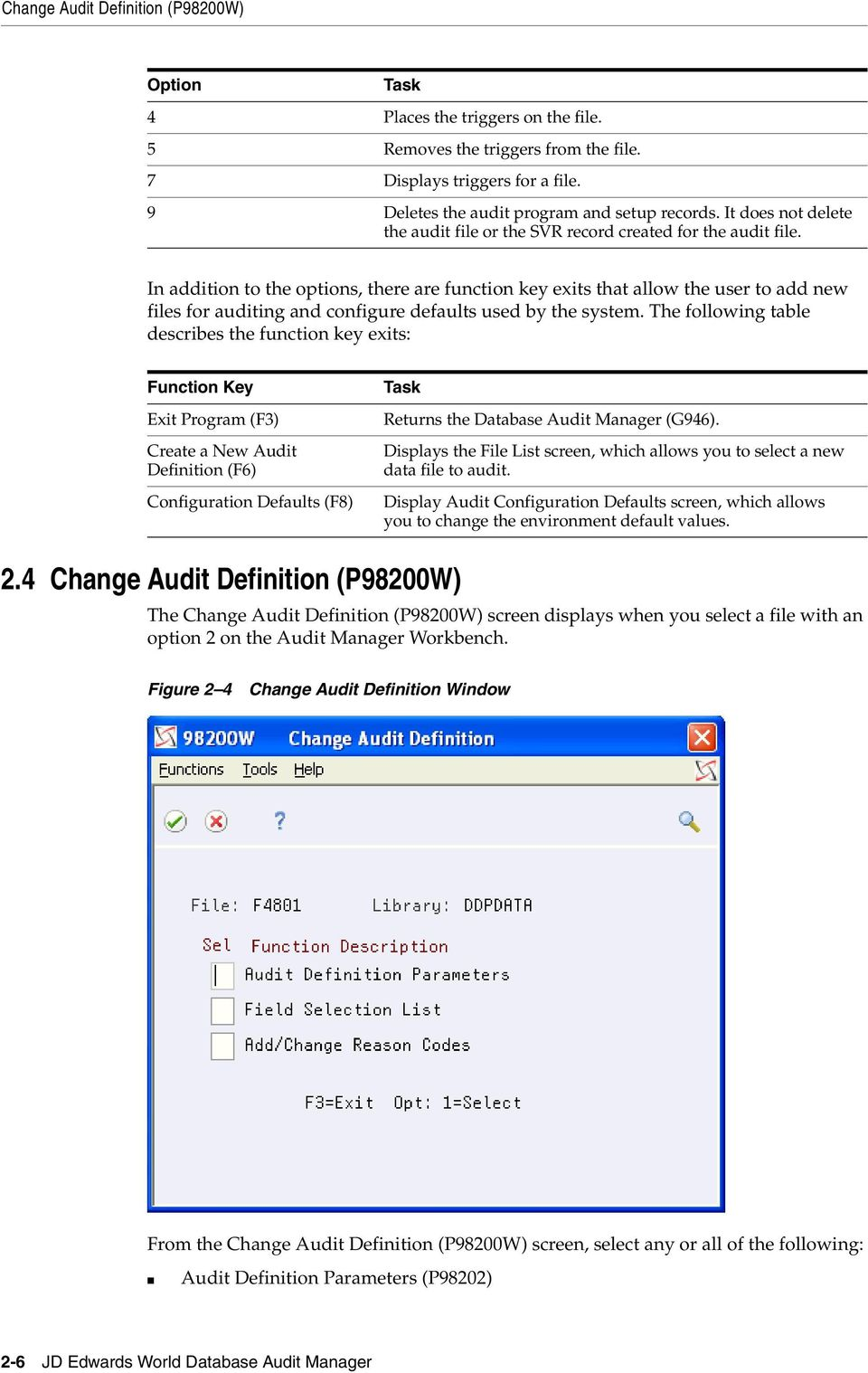 In addition to the options, there are function key exits that allow the user to add new files for auditing and configure defaults used by the system.