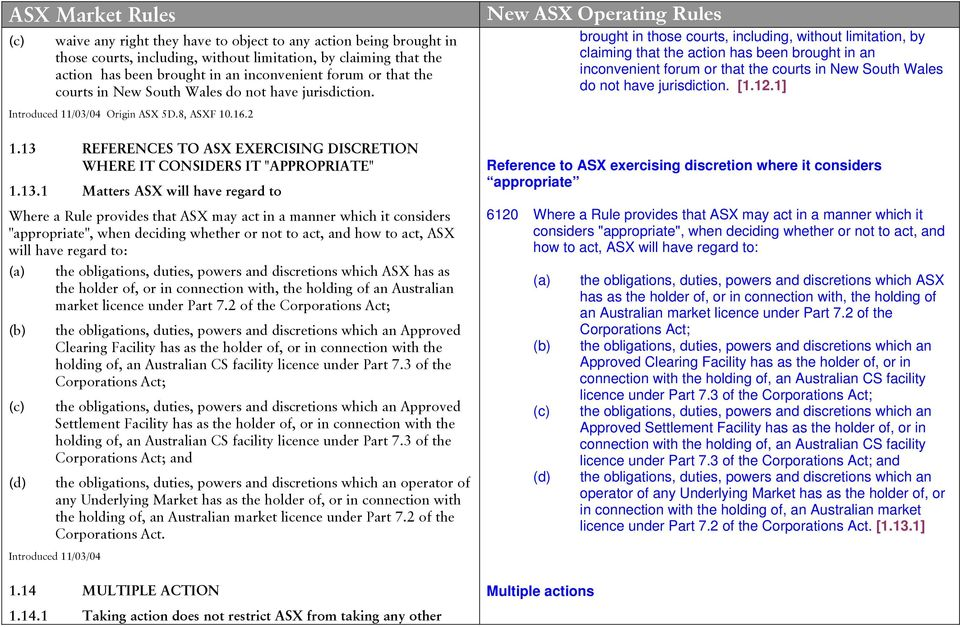 "REFERENCES TO ASX EXERCISING DISCRETION WHERE IT CONSIDERS IT ""APPROPRIATE"" 1.13."