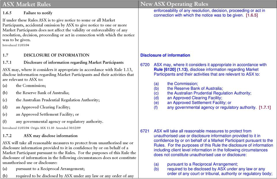 DISCLOSURE OF INFORMATION 1.7.1 Disclosure of information regarding Market Participants ASX may, where it considers it appropriate in accordance with Rule 1.