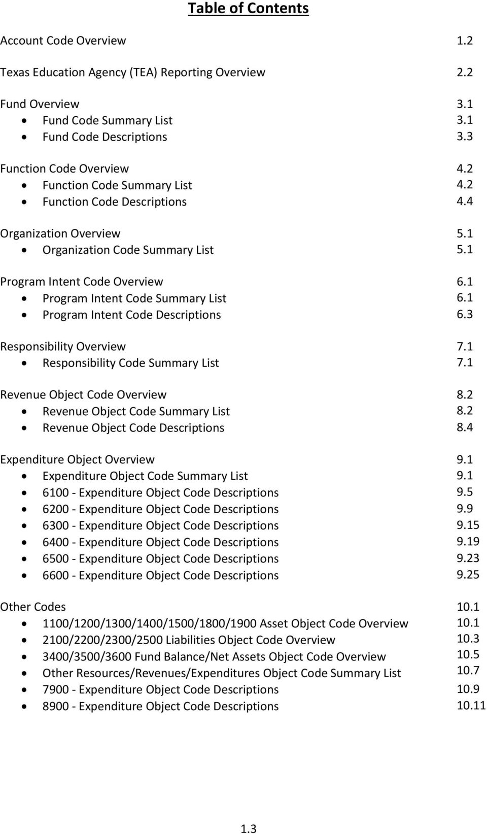 1 Program Intent Code Descriptions 6.3 Responsibility Overview 7.1 Responsibility Code Summary List 7.1 Revenue Object Code Overview 8.2 Revenue Object Code Summary List 8.