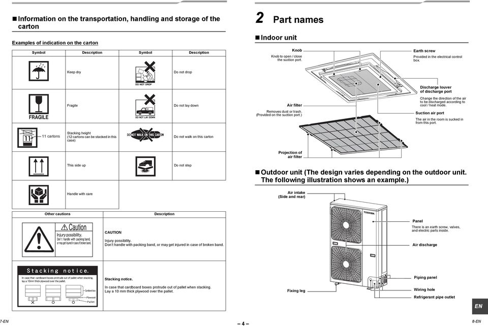 Keep dry Do not drop Discharge louver of discharge port Fragile Do not lay down Air filter Change the direction of the air to be discharged according to cool / heat mode. Removes dust or trash.