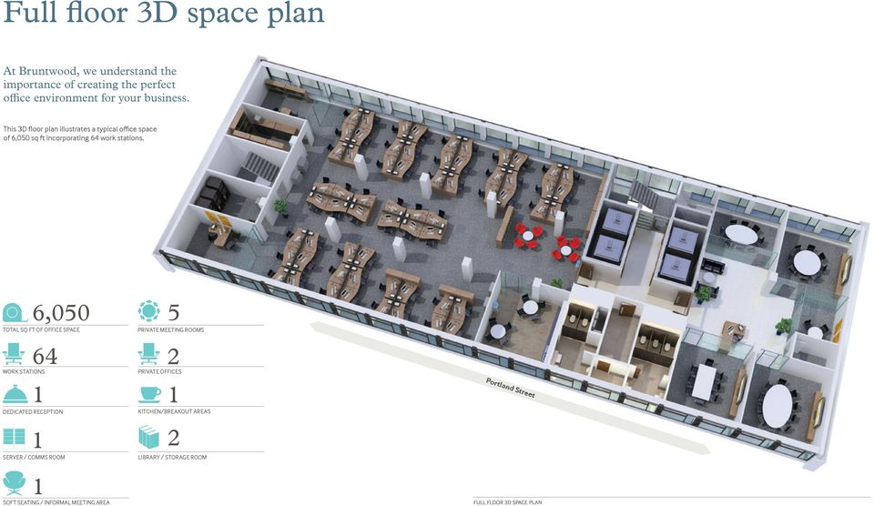 TOTAL SQ FT OF OFFICE SPACE PRIVATE MEETING ROOMS WORK STATIONS 6,050 5 64 2 PRIVATE OFFICES 1 1 DEDICATED RECEPTION