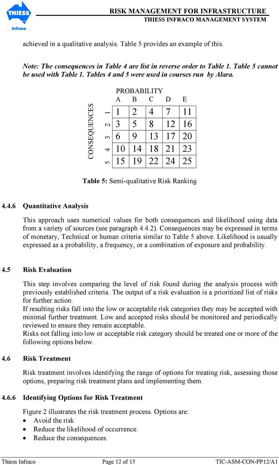 CONSEQUENCES 1 2 3 4 5 PROBABILITY A B C D E 1 2 4 7 11 3 5 8 12 16 6 9 13 17 20 10 14 18 21 23 15 19 22 24 25 Table 5: Semi-qualitative Risk Ranking 4.4.6 Quantitative Analysis This approach uses numerical values for both consequences and likelihood using data from a variety of sources (see paragraph 4.