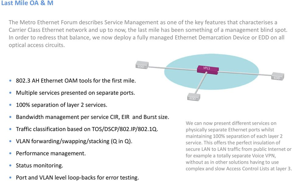 3 AH Ethernet OAM tools for the first mile. Multiple services presented on separate ports. 100% separation of layer 2 services. Bandwidth management per service CIR, EIR and Burst size.