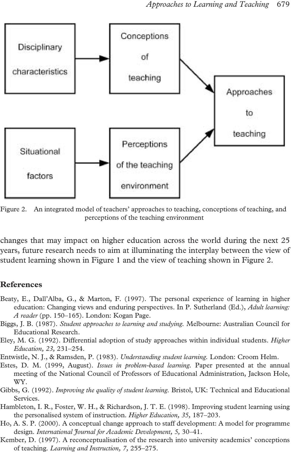 next 25 years, future research needs to aim at illuminating the interplay between the view of student learning shown in Figure 1 and the view of teaching shown in Figure 2. References Beaty, E.