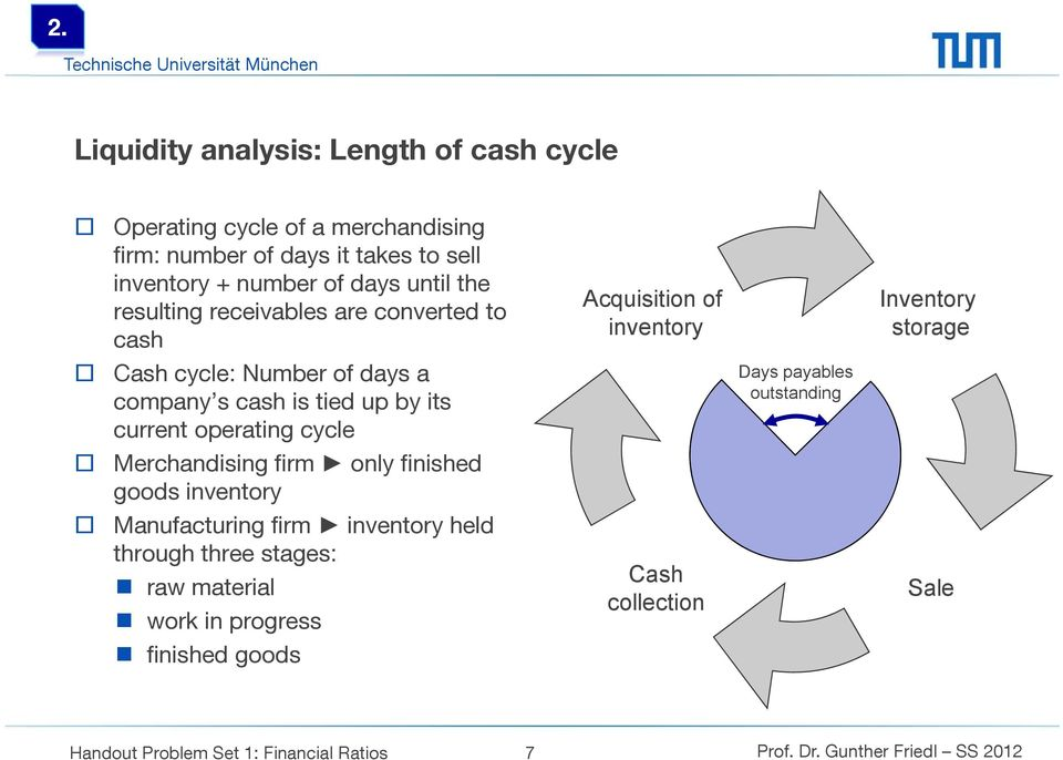 cash is tied up by its current operating cycle Days payables outstanding Merchandising firm only finished goods inventory Manufacturing firm