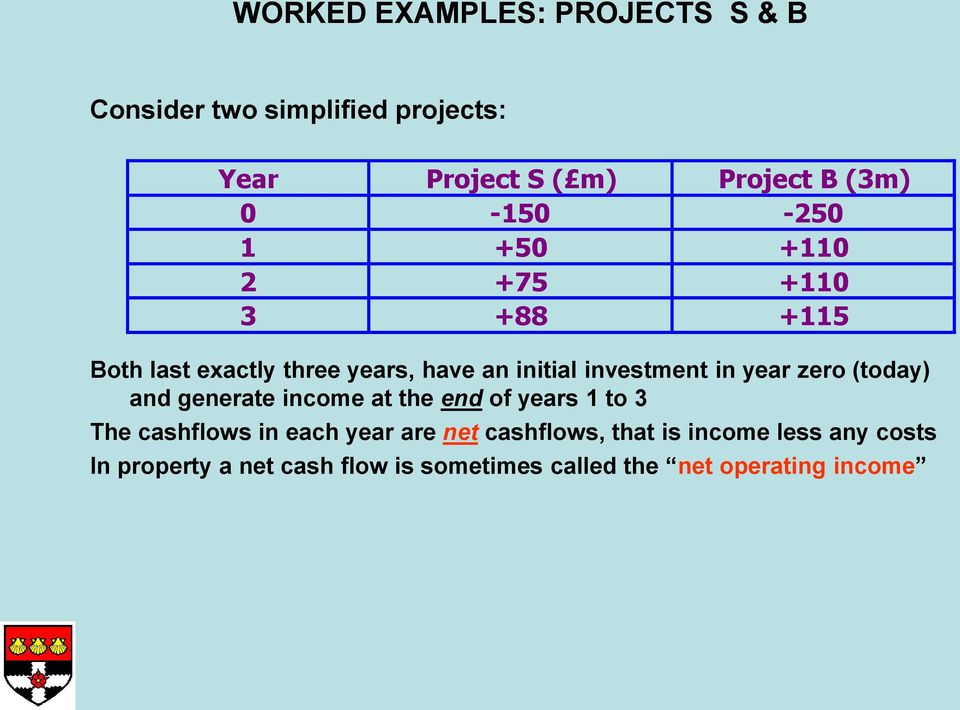 year zero (today) and generate income at the end of years 1 to 3 The cashflows in each year are net