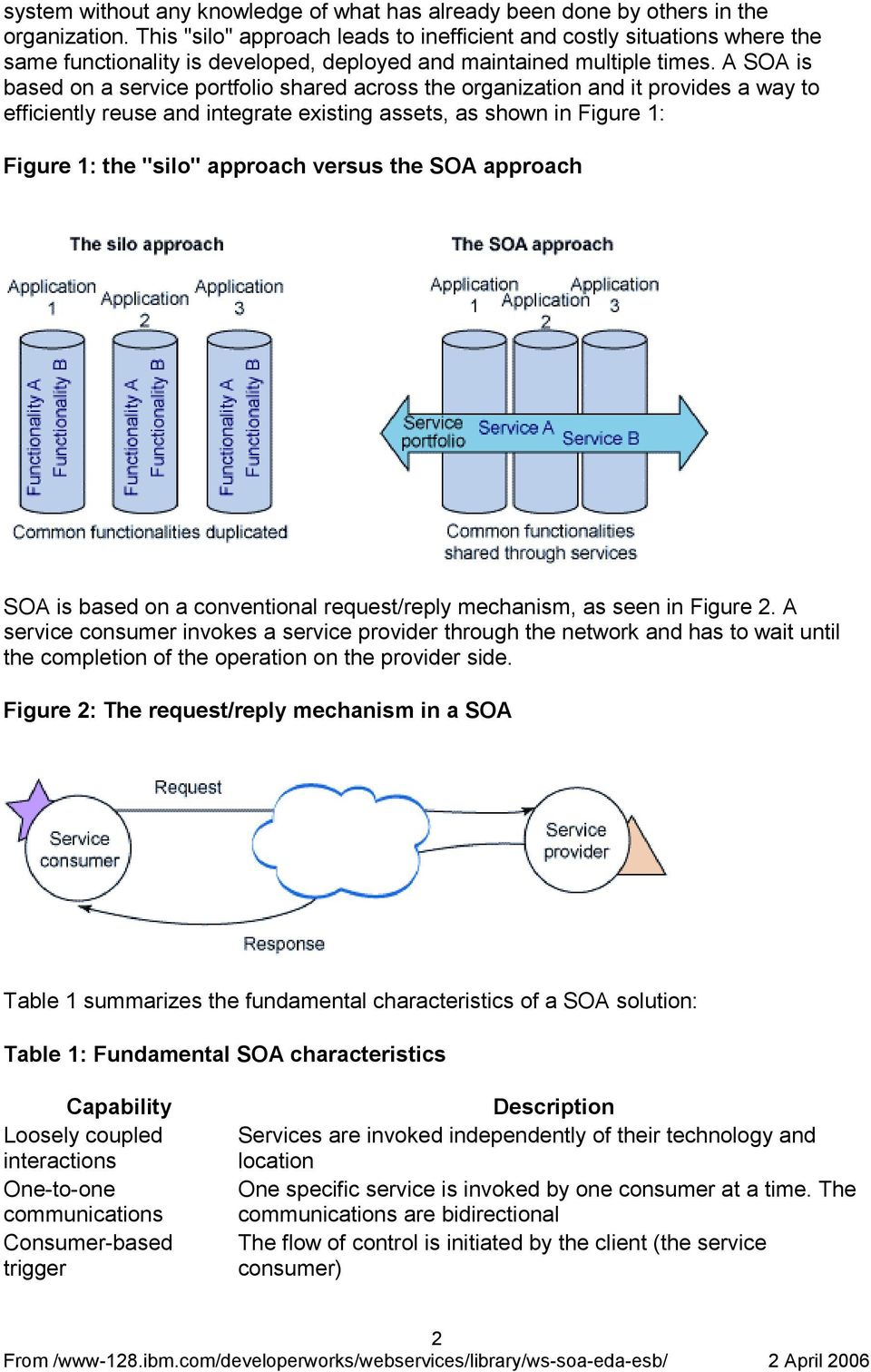"A SOA is based on a service portfolio shared across the organization and it provides a way to efficiently reuse and integrate existing assets, as shown in Figure 1: Figure 1: the ""silo"" approach"