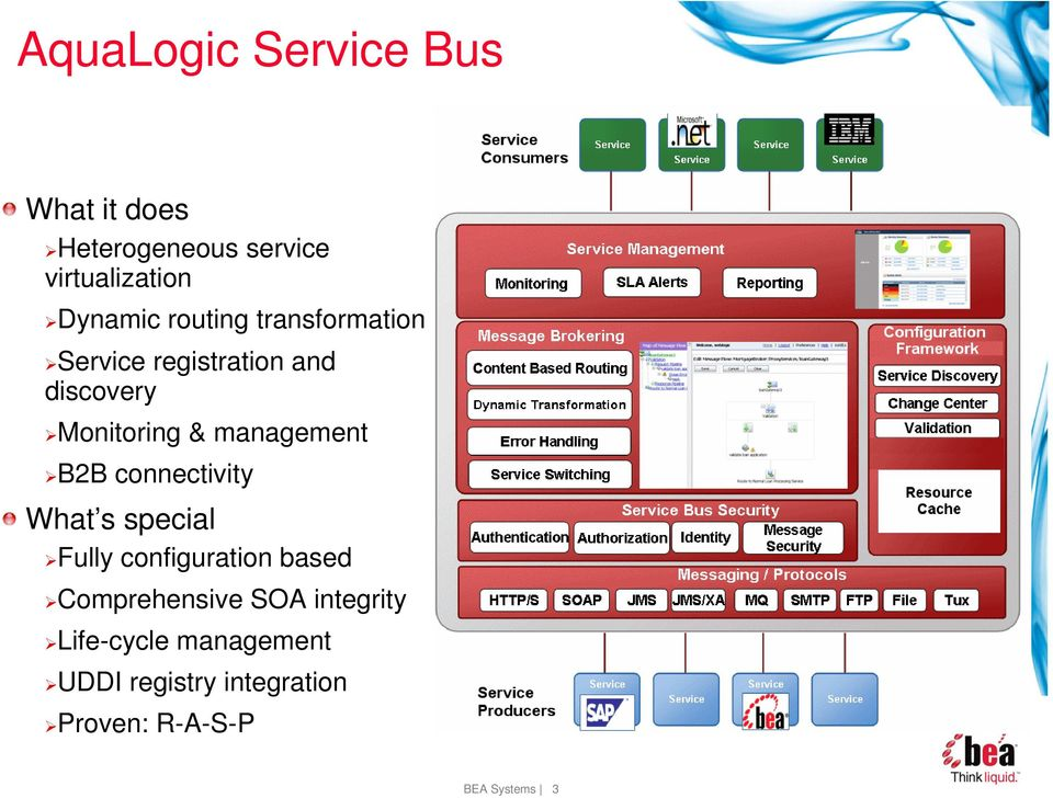 connectivity What s special Fully configuration based Comprehensive SOA integrity