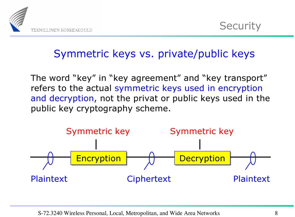 symmetric keys used in encryption and decryption, not the privat or public keys used in the