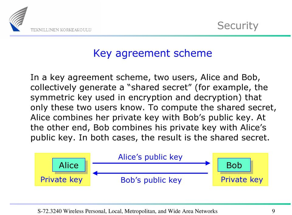 To compute the shared secret, Alice combines her private key with Bob s public key.