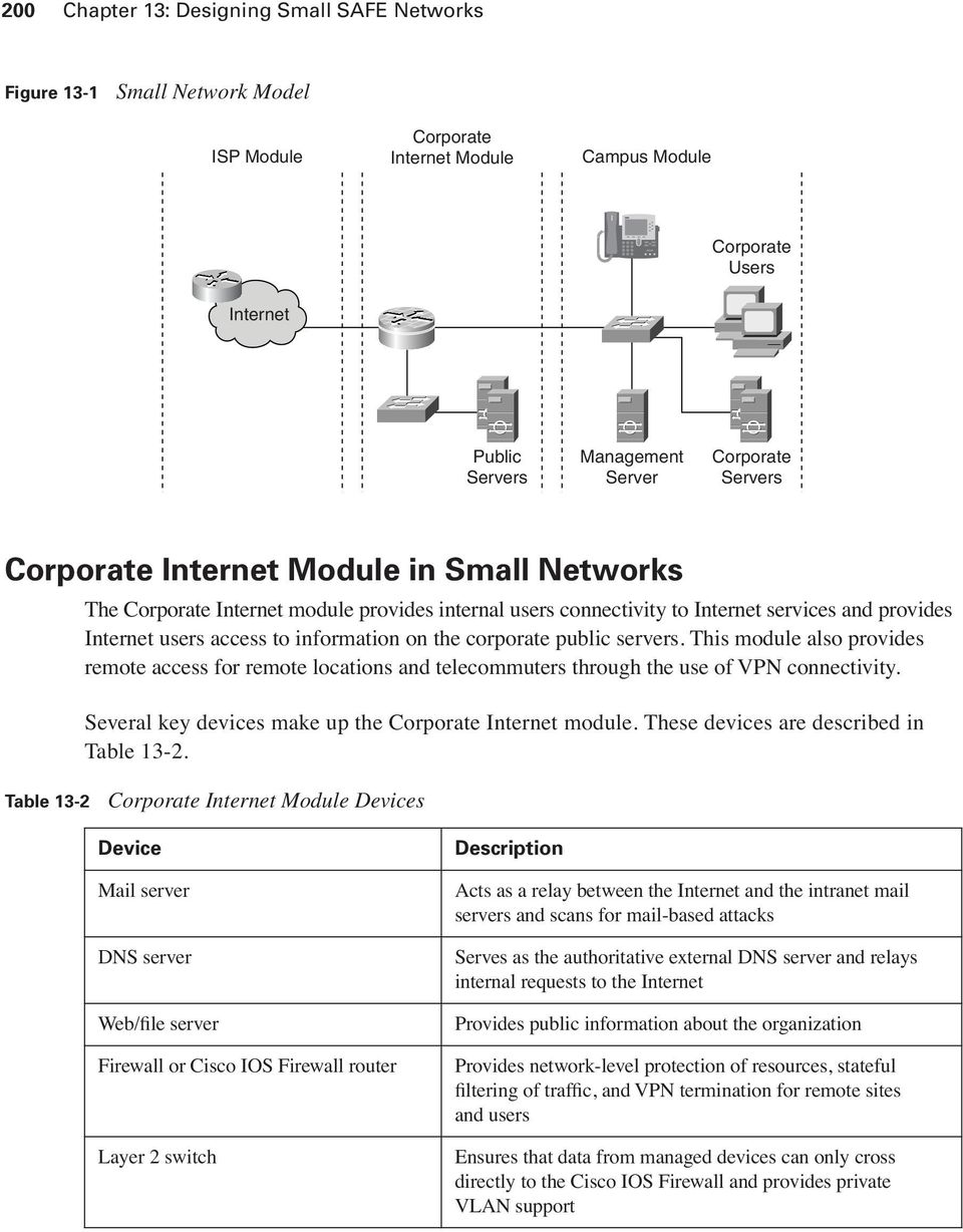corporate public servers. This module also provides remote access for remote locations and telecommuters through the use of VPN connectivity. Several key devices make up the Corporate Internet module.