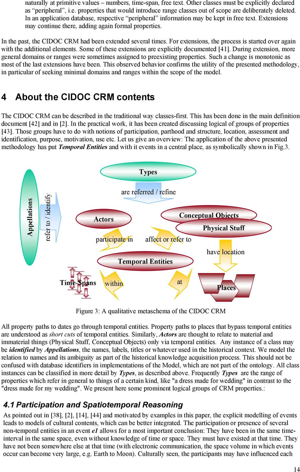 In the past, the CIDOC CRM had been extended several times. For extensions, the process is started over again with the additional elements. Some of these extensions are explicitly documented [41].